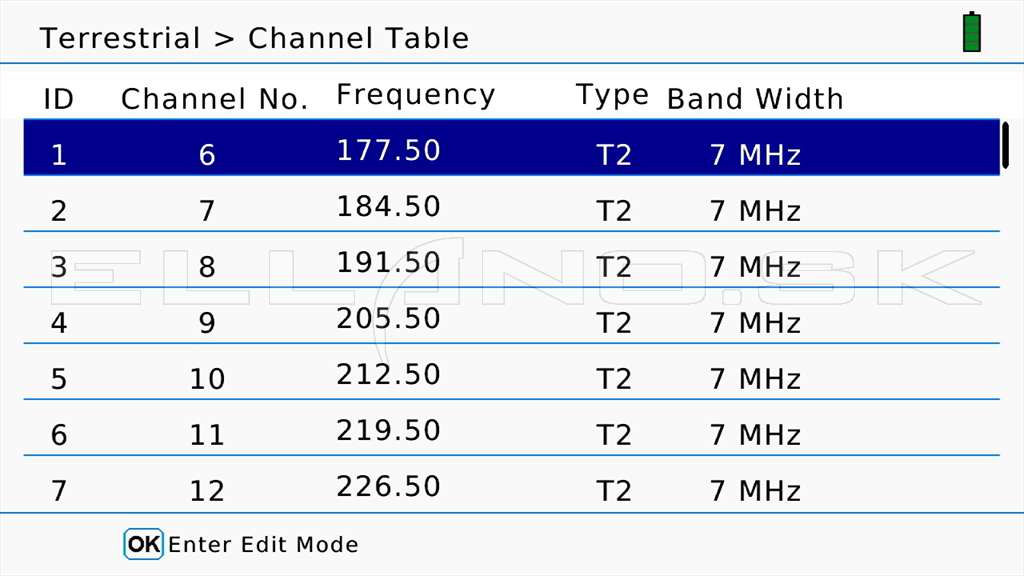 16 Terrestrial Channel Edit Table 1